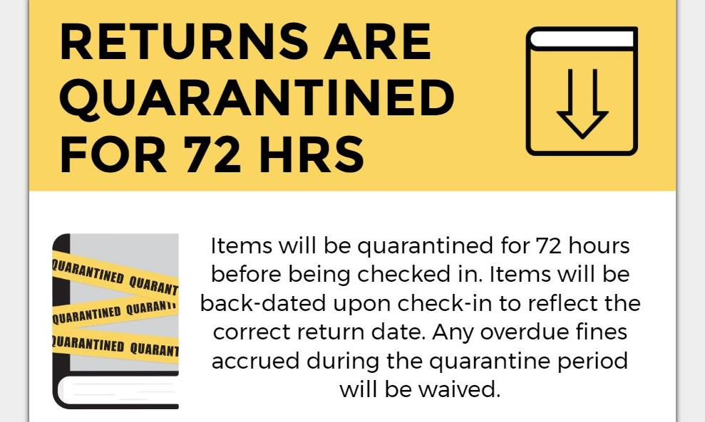 72-hr Quarantine Period for Returns | Coventry Public Library